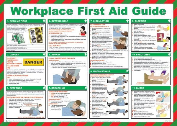 Workplace First Aid Guidance Poster 42x59cm