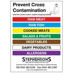 Stephensons Colour Coding Knife / Chopping Board Chart Sticker 170x125mm