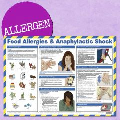 Food Allergies & Anaphylactic Shock Guidance Poster 42x59cm