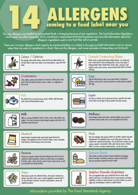 14 Allergens Guide for Staff Poster