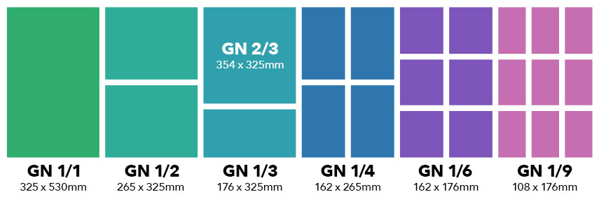 Stainless Steel Gastronorm Size Guide